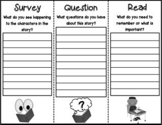 SQ3R (Survey, Question, Read, Recite, Review) - Comprehension ...